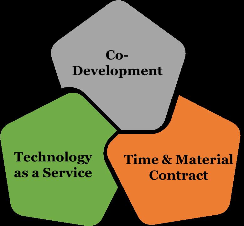 Design to Manufacture